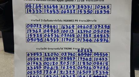ประกาศผลการออกสลากกาชาด มจธ ประจำปี 2560