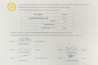 กกต.สมาคมฯ รับรองผลการเลือกตั้งนายกสมาคมฯ วาระปี 2564-2567